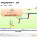 Startupの資本構成に関するアレコレ(8)~83(b) Electionのいろは~